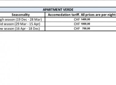 prezzi verde affitto